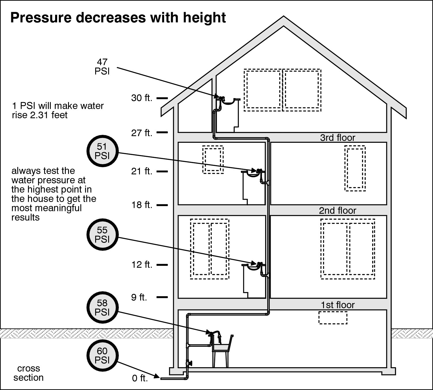 Home Inspection Checklist |Home Inspection Tomball TX |